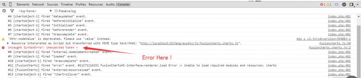 chart type not support error - Javascript Problems - FusionCharts Forum